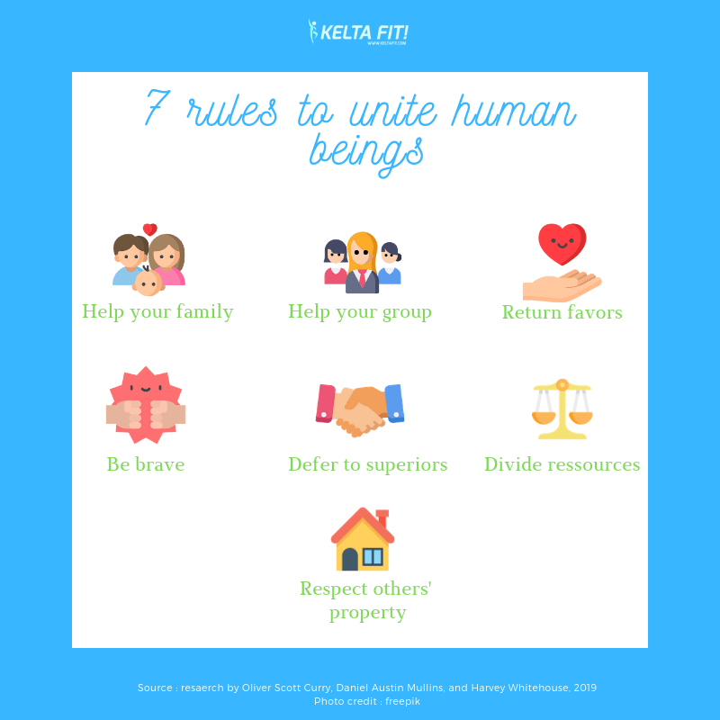 INfographic showing 7 rules to unite human beings